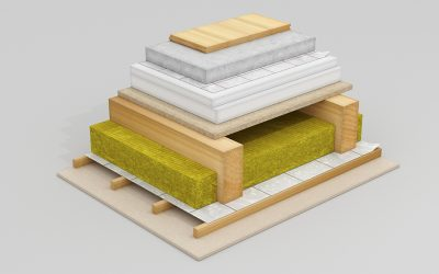 Zapošljavamo – Mlađi projektant konstrukcija (m/ž)
